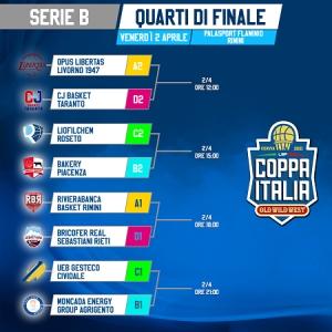 Coppa Italia. Fortitudo Moncada – Cividale del Friuli